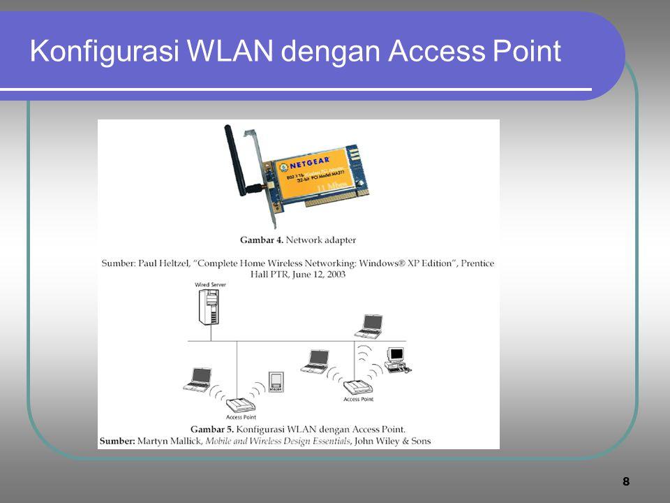 Konfigurasi WLAN dengan Access Point