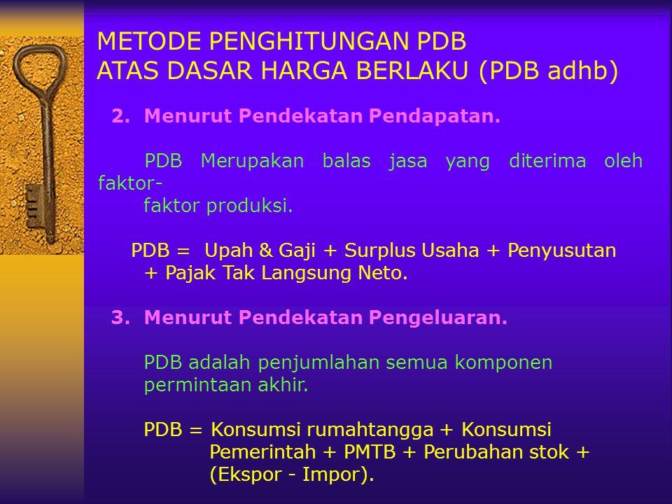 METODE PENGHITUNGAN PDB ATAS DASAR HARGA BERLAKU (PDB adhb)