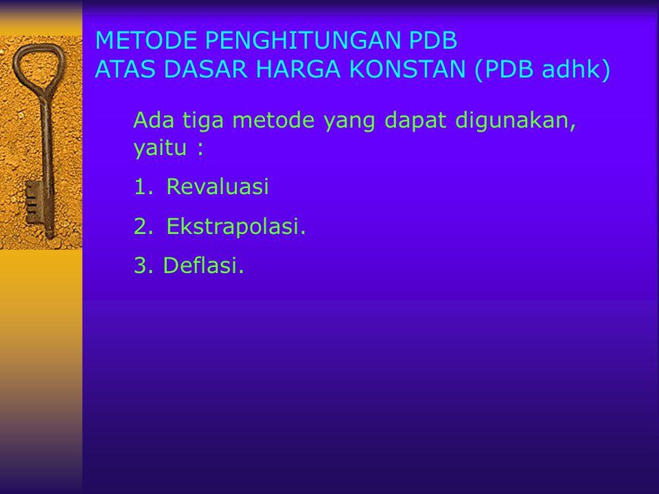 Ada tiga metode yang dapat digunakan, yaitu :