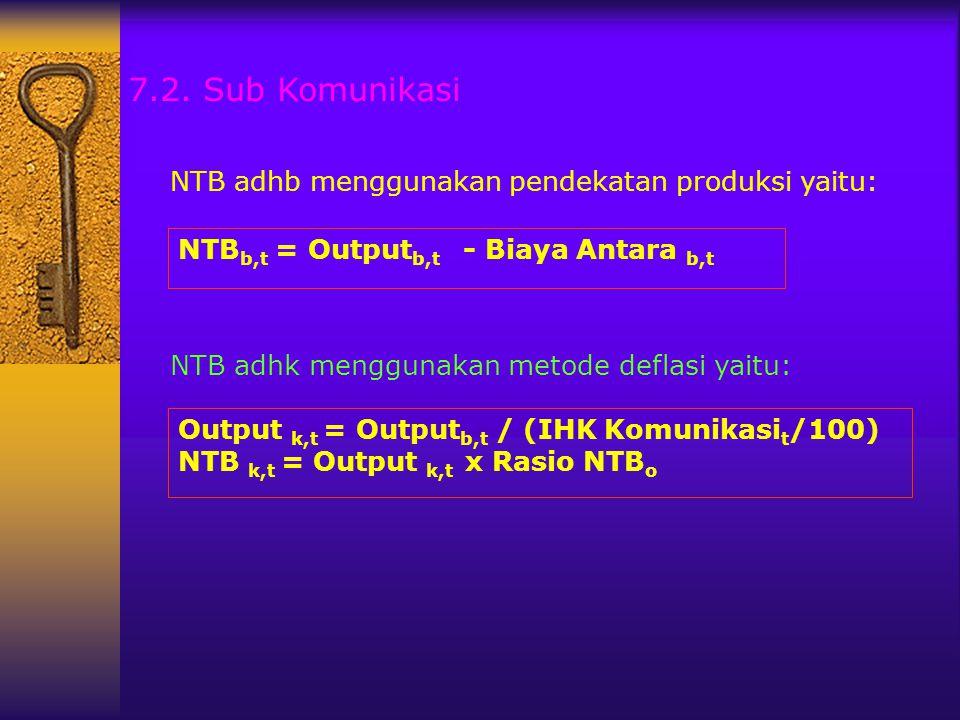 7.2. Sub Komunikasi NTB adhb menggunakan pendekatan produksi yaitu: