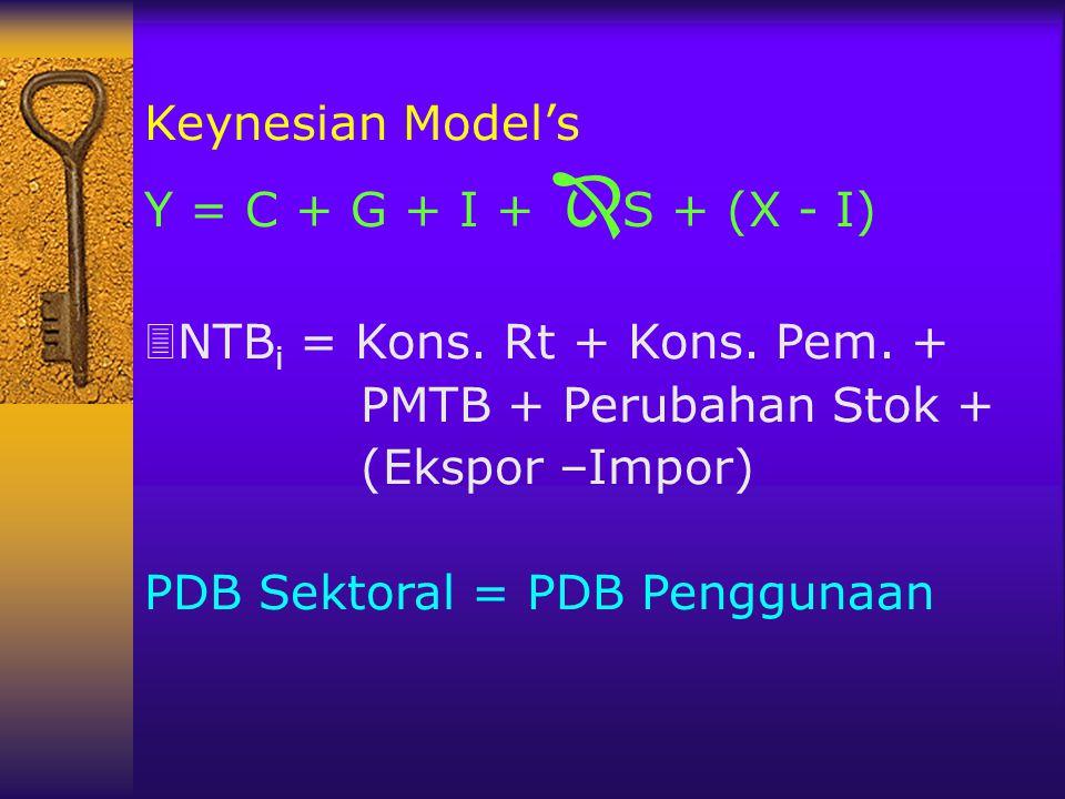 Keynesian Model's Y = C + G + I + S + (X - I) NTBi = Kons. Rt + Kons. Pem. + PMTB + Perubahan Stok +