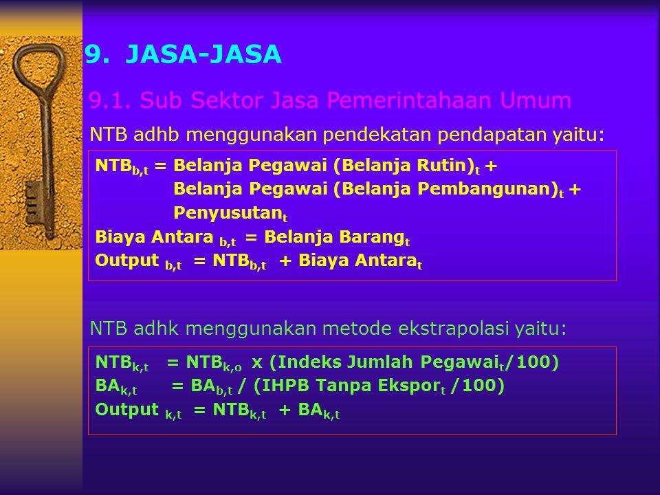 JASA-JASA 9.1. Sub Sektor Jasa Pemerintahaan Umum
