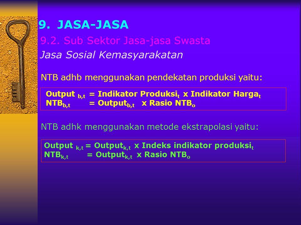 JASA-JASA 9.2. Sub Sektor Jasa-jasa Swasta Jasa Sosial Kemasyarakatan