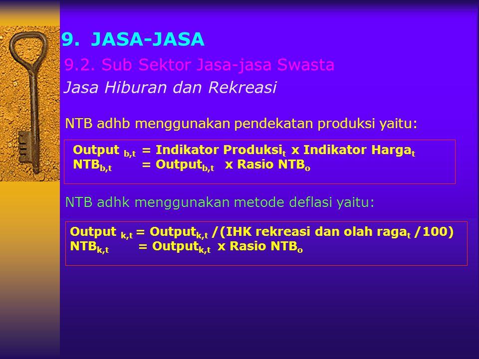 JASA-JASA 9.2. Sub Sektor Jasa-jasa Swasta Jasa Hiburan dan Rekreasi