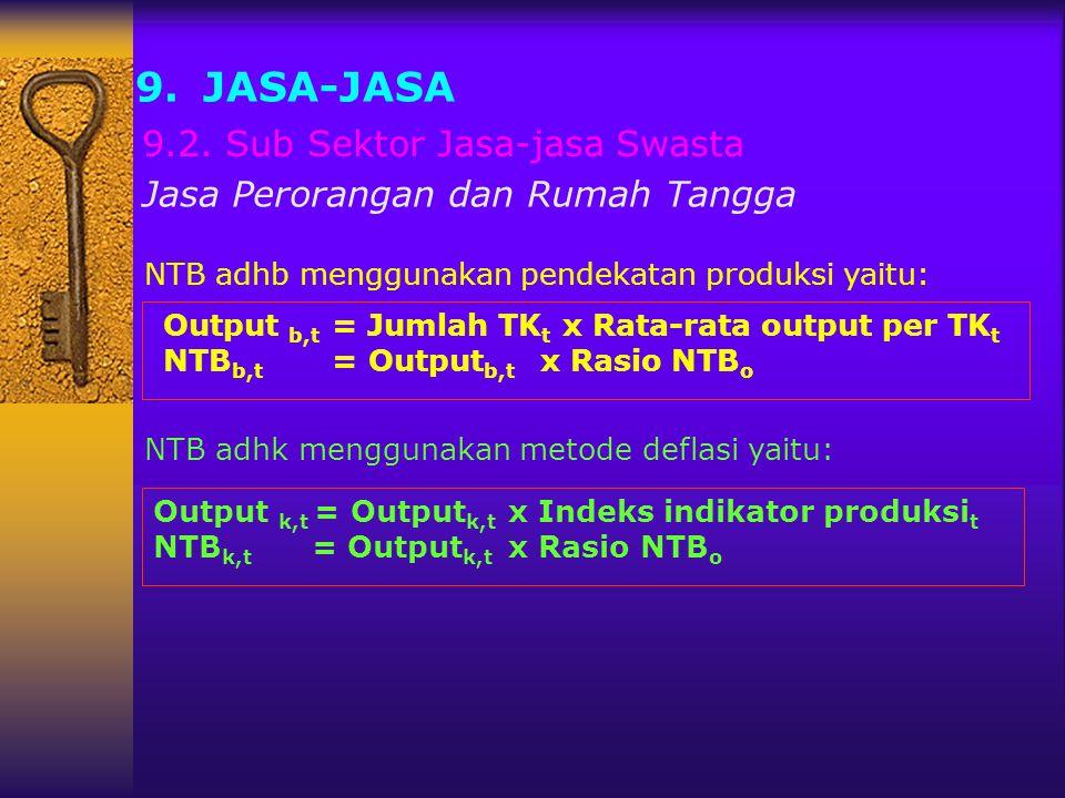 JASA-JASA 9.2. Sub Sektor Jasa-jasa Swasta