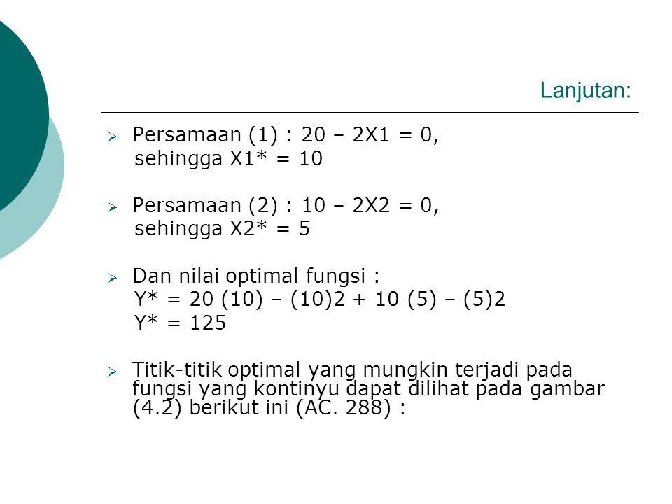 Lanjutan: Persamaan (1) : 20 – 2X1 = 0, sehingga X1* = 10