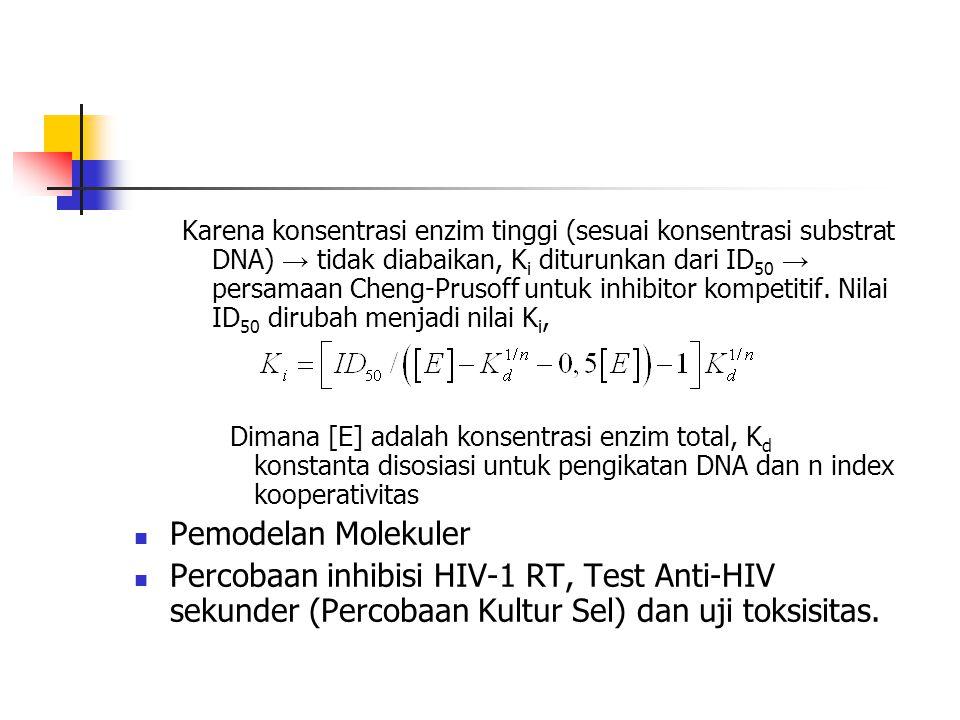 Karena konsentrasi enzim tinggi (sesuai konsentrasi substrat DNA) → tidak diabaikan, Ki diturunkan dari ID50 → persamaan Cheng-Prusoff untuk inhibitor kompetitif. Nilai ID50 dirubah menjadi nilai Ki,
