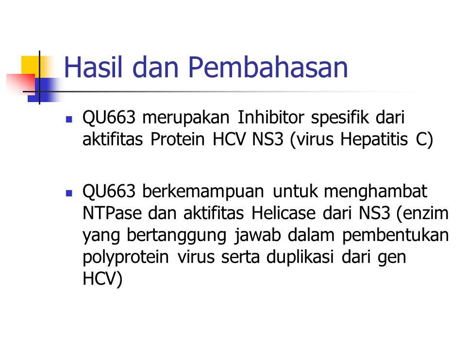 Hasil dan Pembahasan QU663 merupakan Inhibitor spesifik dari aktifitas Protein HCV NS3 (virus Hepatitis C)