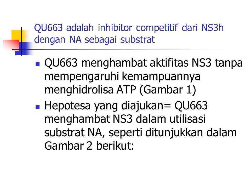 QU663 adalah inhibitor competitif dari NS3h dengan NA sebagai substrat