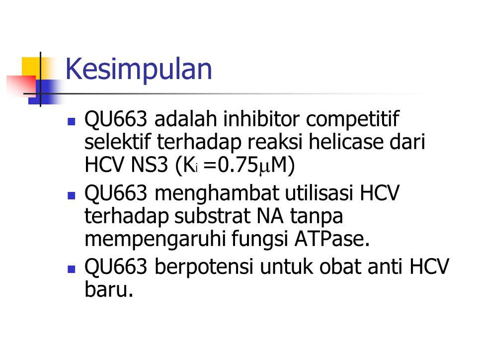 Kesimpulan QU663 adalah inhibitor competitif selektif terhadap reaksi helicase dari HCV NS3 (Ki =0.75M)