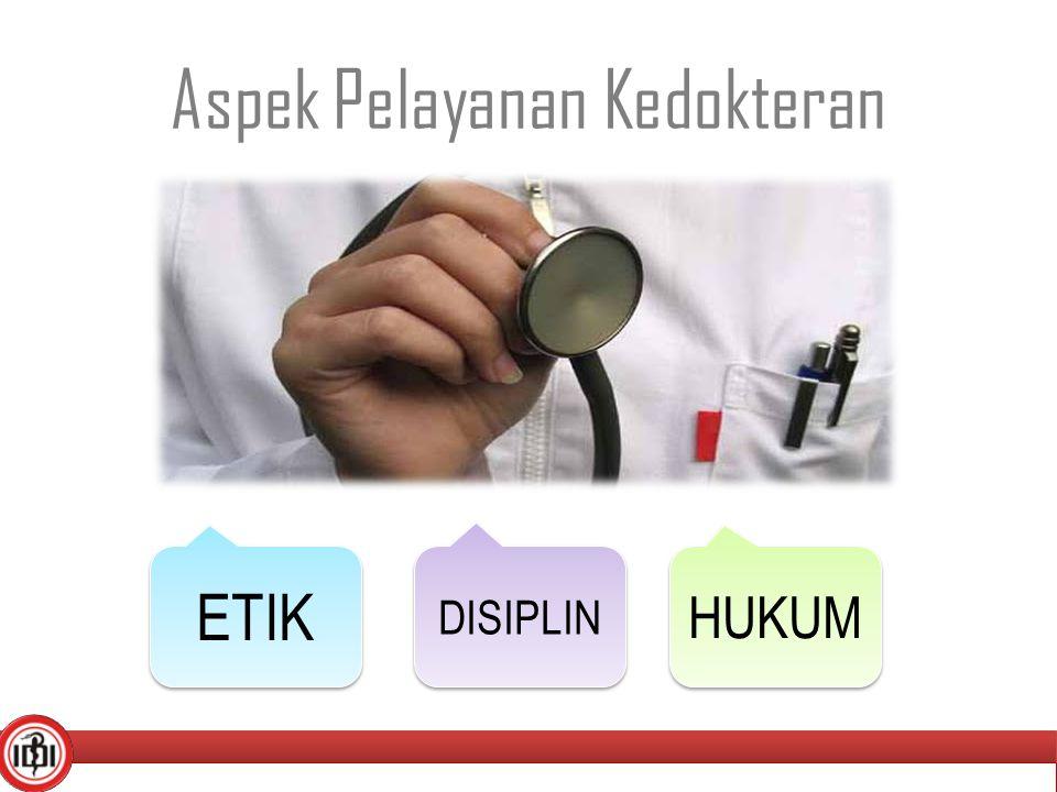 Aspek Pelayanan Kedokteran