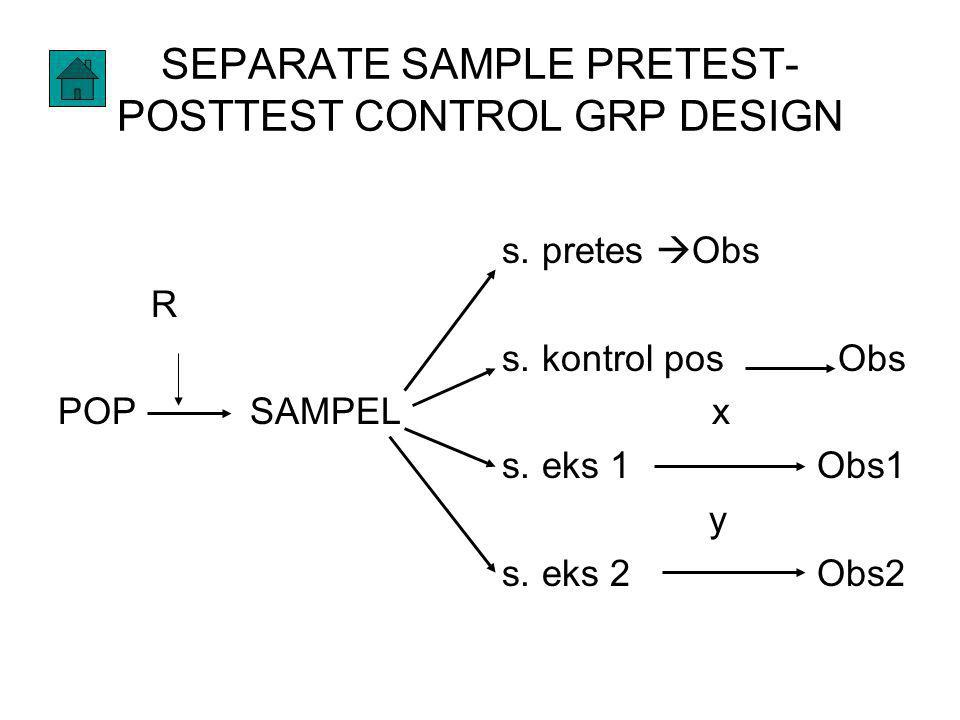 SEPARATE SAMPLE PRETEST-POSTTEST CONTROL GRP DESIGN