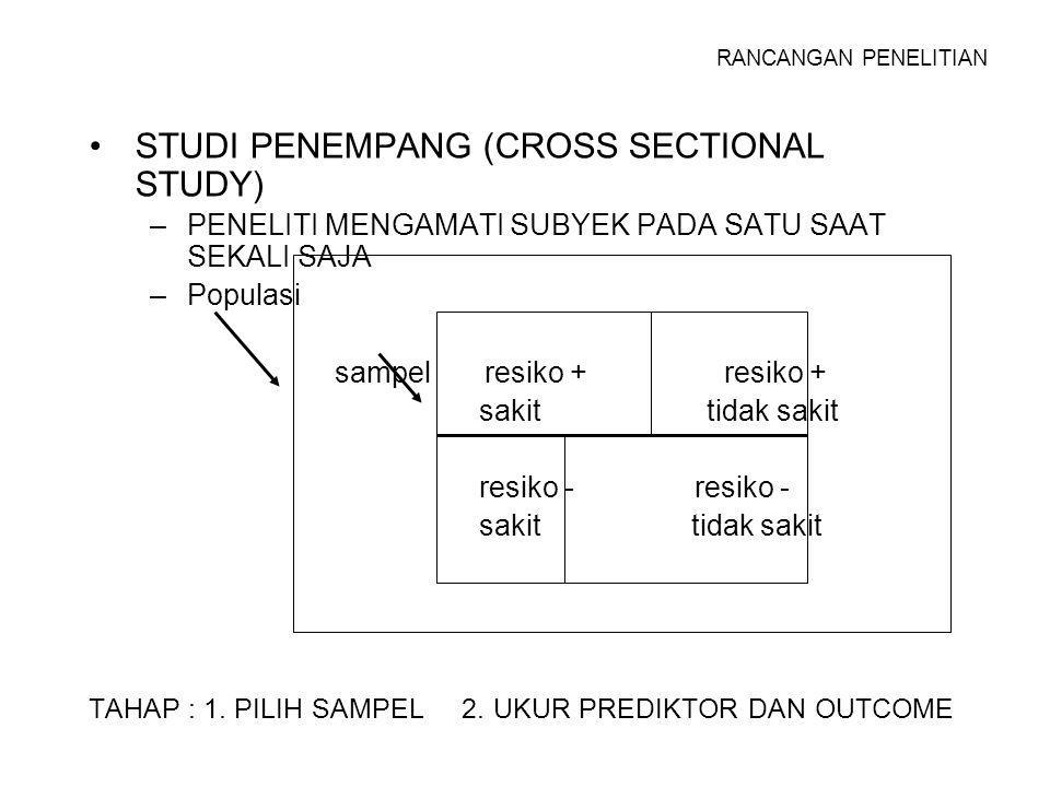 STUDI PENEMPANG (CROSS SECTIONAL STUDY)