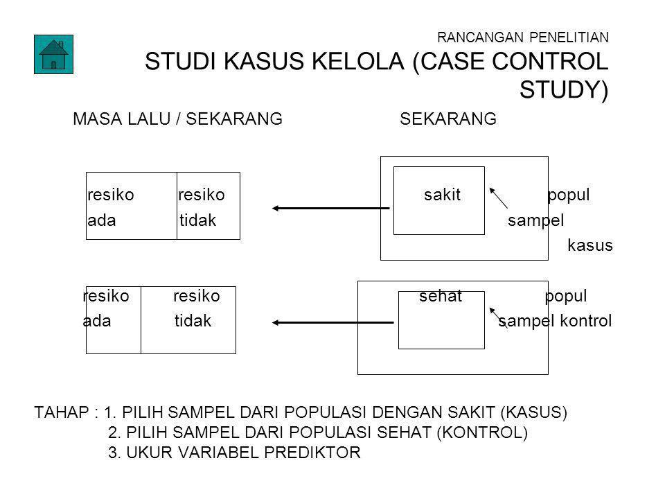 RANCANGAN PENELITIAN STUDI KASUS KELOLA (CASE CONTROL STUDY)