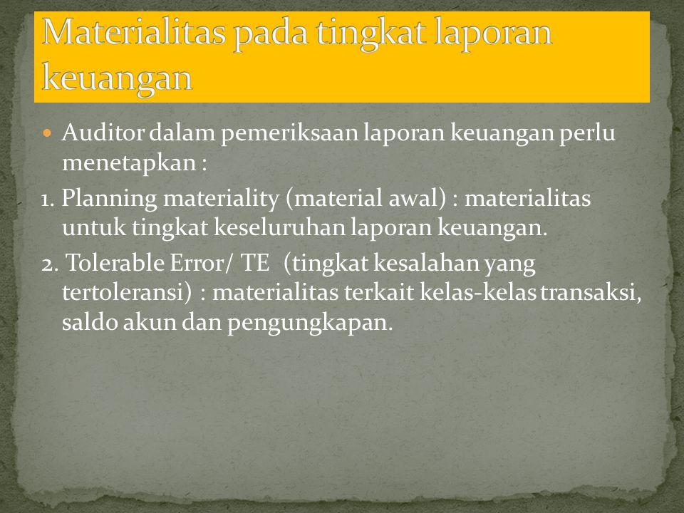 Materialitas pada tingkat laporan keuangan
