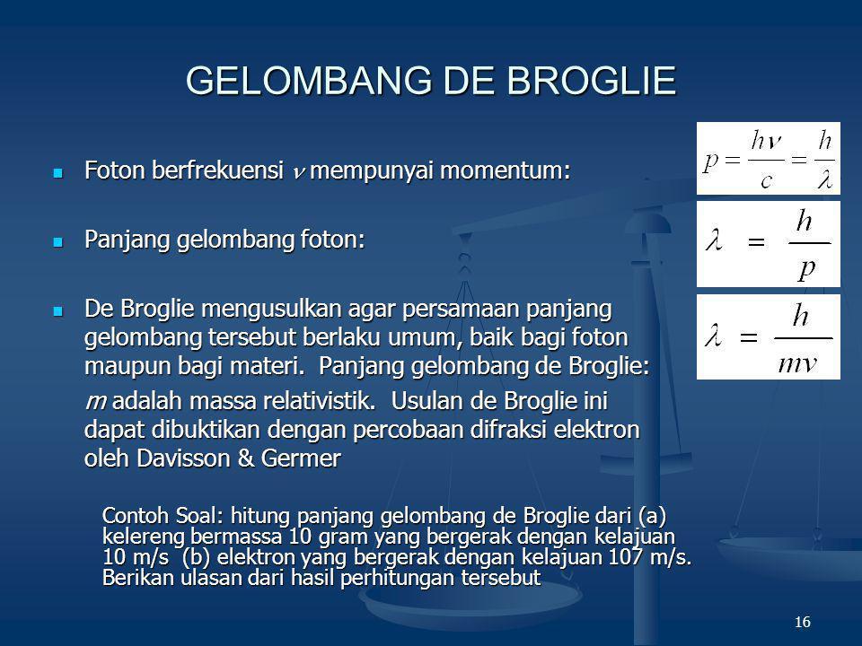 GELOMBANG DE BROGLIE Foton berfrekuensi  mempunyai momentum: