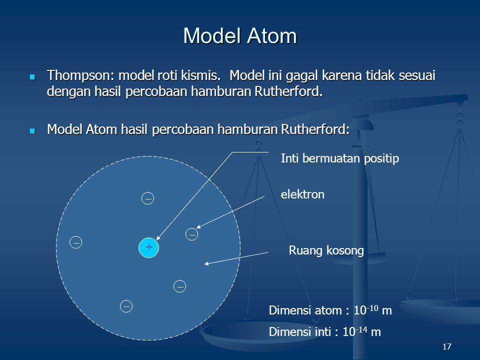 Model Atom Thompson: model roti kismis. Model ini gagal karena tidak sesuai dengan hasil percobaan hamburan Rutherford.