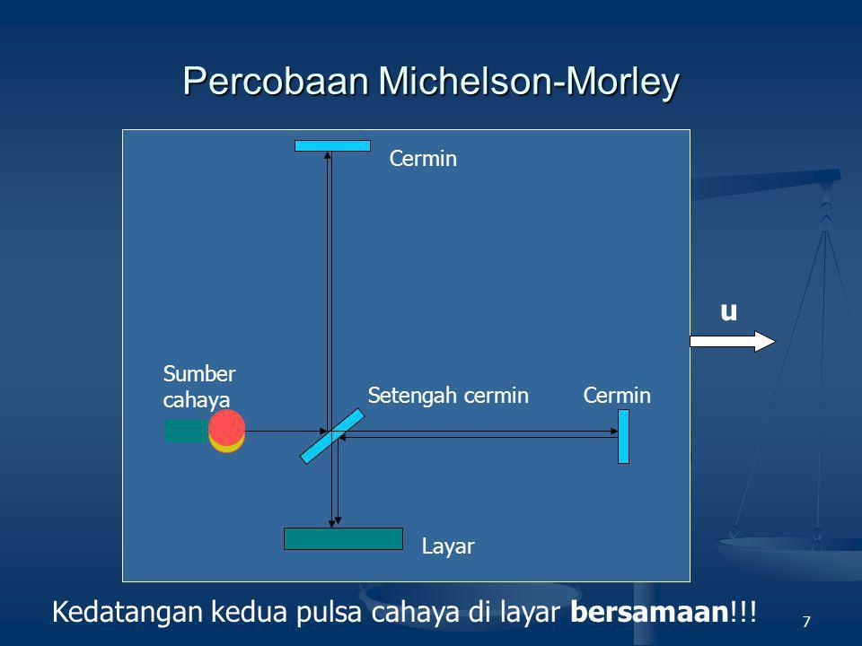 Percobaan Michelson-Morley