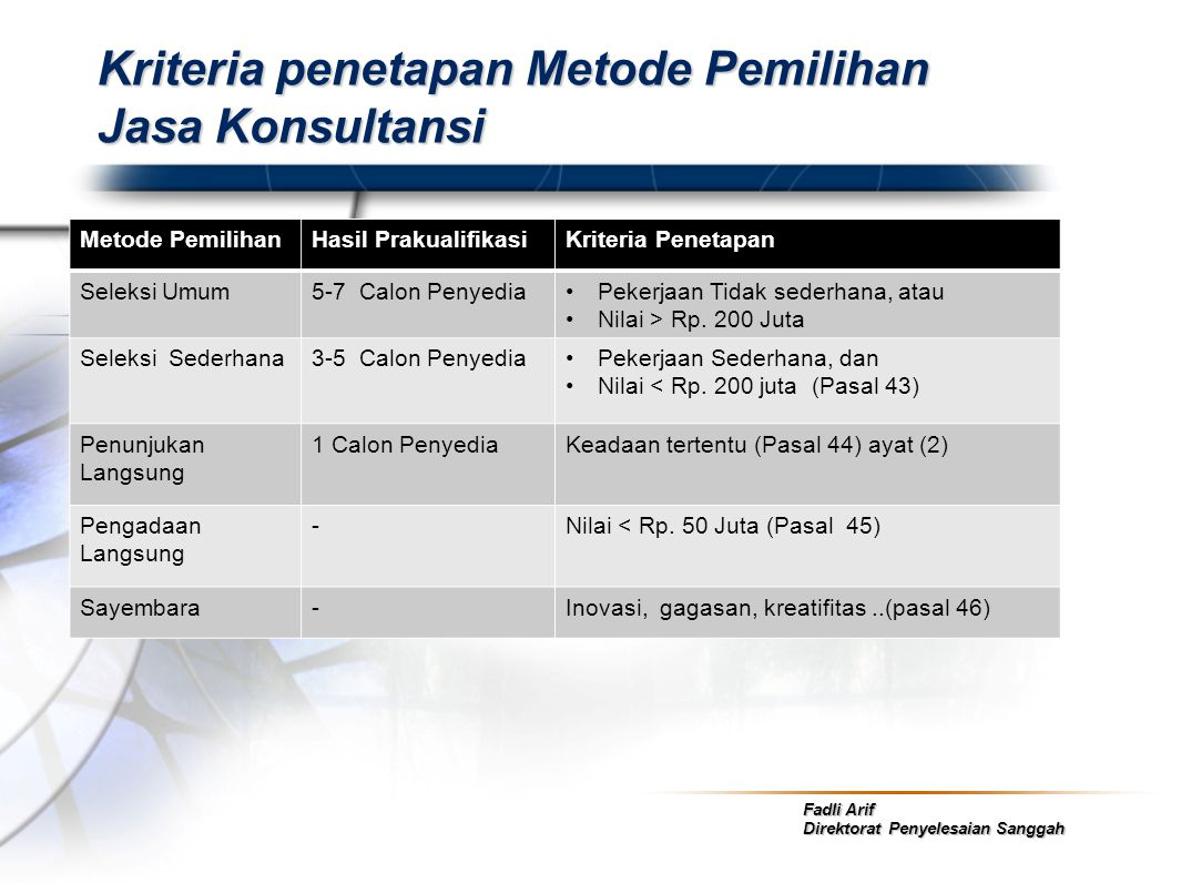 Kriteria penetapan Metode Pemilihan Jasa Konsultansi