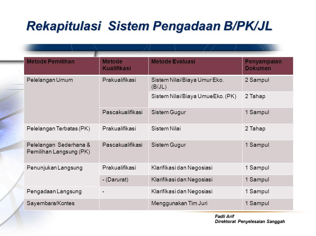 Rekapitulasi Sistem Pengadaan B/PK/JL