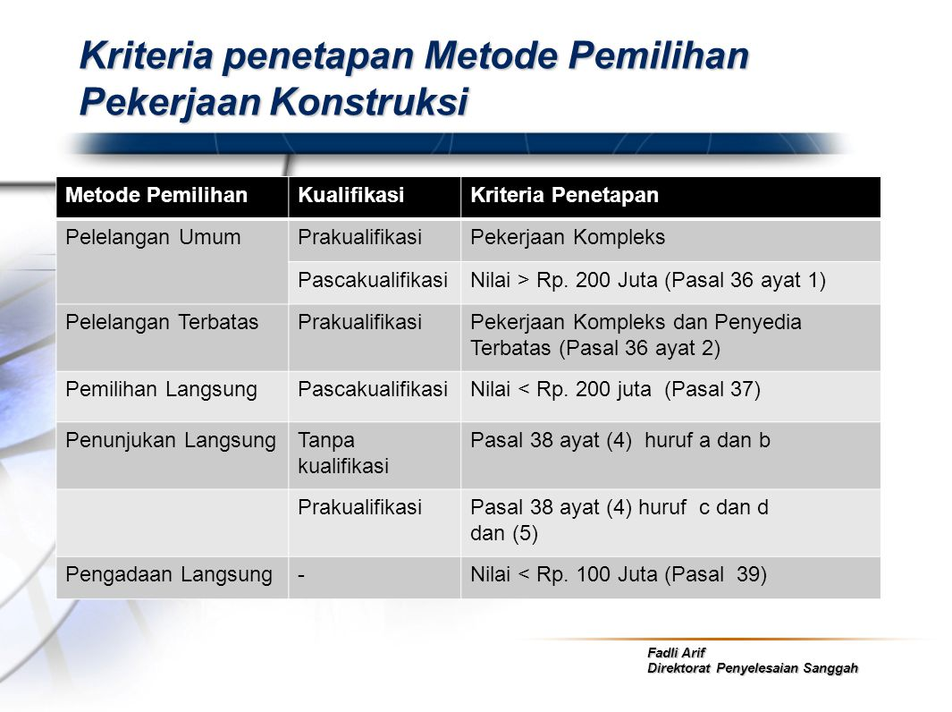 Kriteria penetapan Metode Pemilihan Pekerjaan Konstruksi