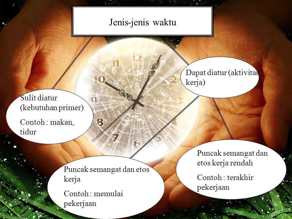 Jenis-jenis waktu Dapat diatur (aktivitas kerja)