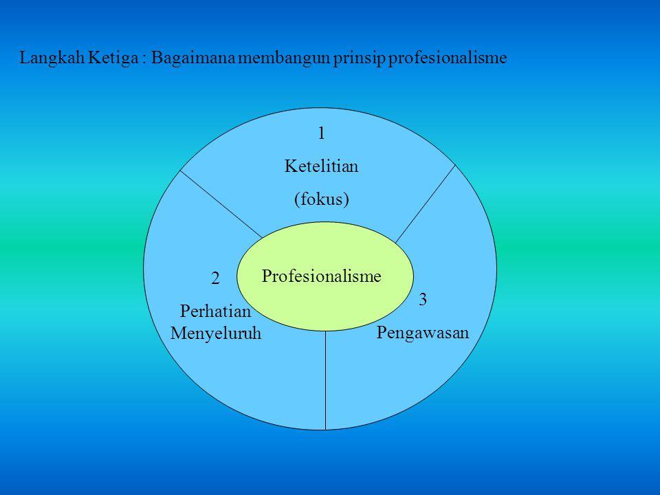 Langkah Ketiga : Bagaimana membangun prinsip profesionalisme