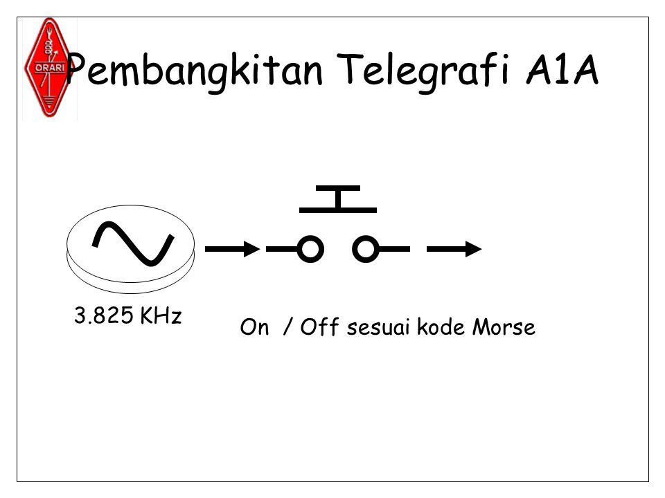 Pembangkitan Telegrafi A1A