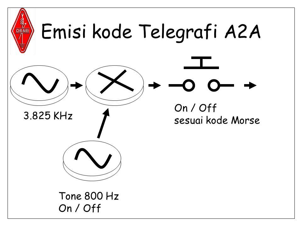 Emisi kode Telegrafi A2A