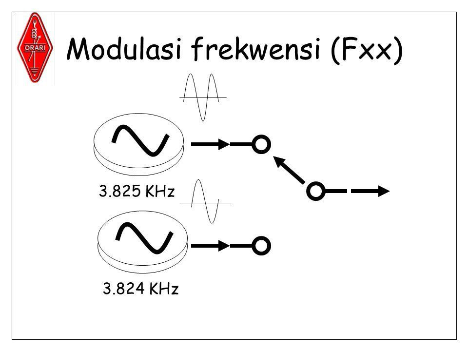 Modulasi frekwensi (Fxx)