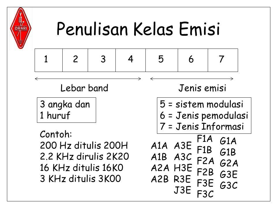 Penulisan Kelas Emisi 1 2 3 4 5 6 7 Lebar band Jenis emisi 3 angka dan