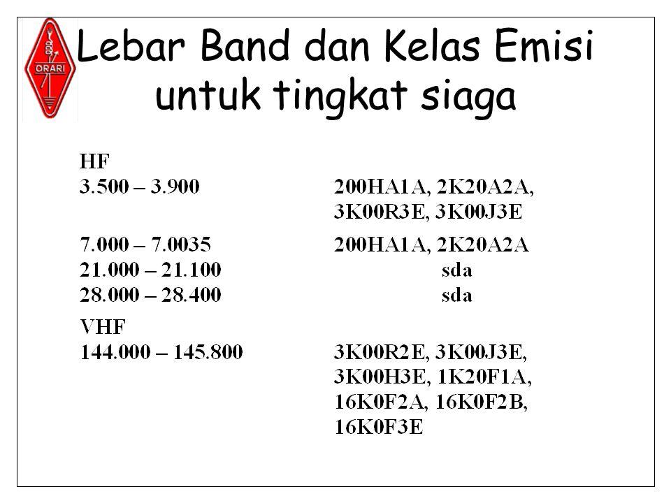 Lebar Band dan Kelas Emisi untuk tingkat siaga