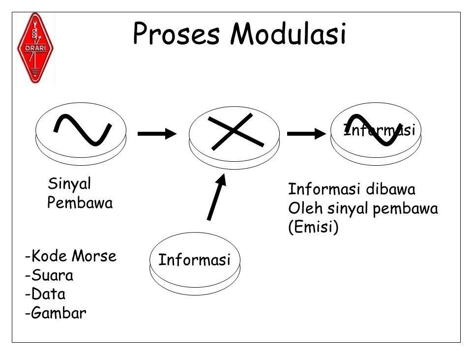 Proses Modulasi Informasi Sinyal Informasi dibawa Pembawa