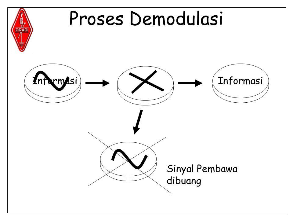 Proses Demodulasi Informasi Informasi Sinyal Pembawa dibuang