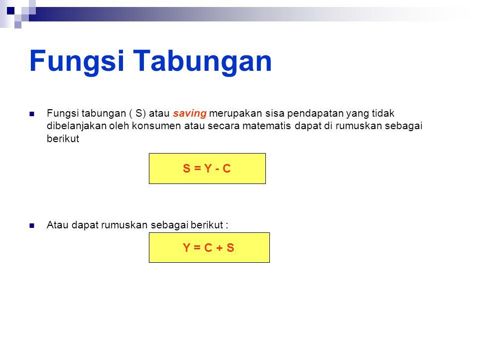 Fungsi Tabungan S = Y - C Y = C + S