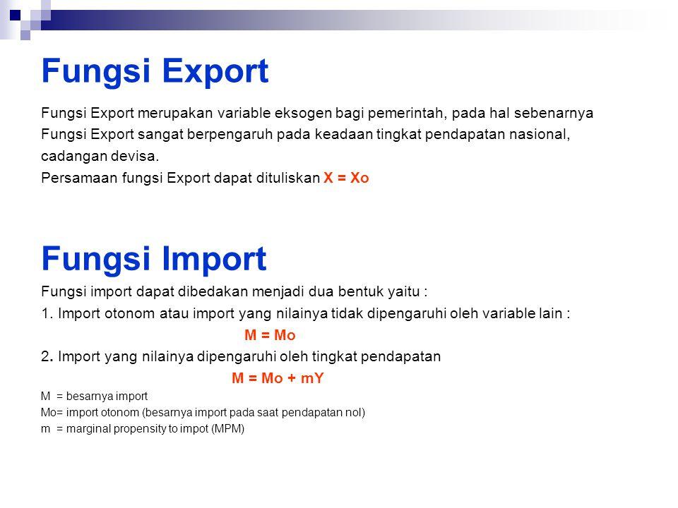 Fungsi Export Fungsi Import