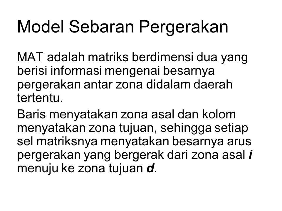 Model Sebaran Pergerakan