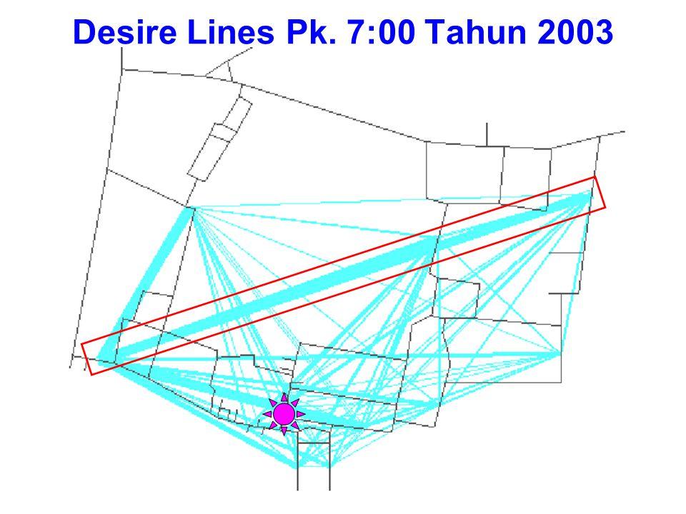 Desire Lines Pk. 7:00 Tahun 2003