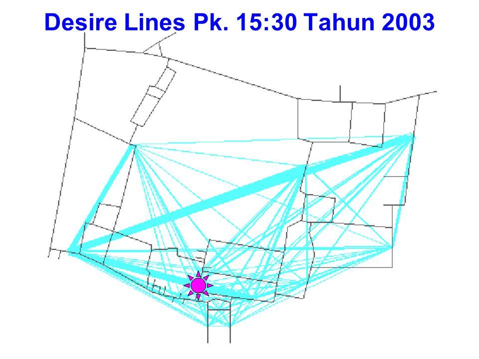 Desire Lines Pk. 15:30 Tahun 2003