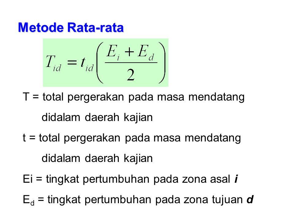 Metode Rata-rata T = total pergerakan pada masa mendatang