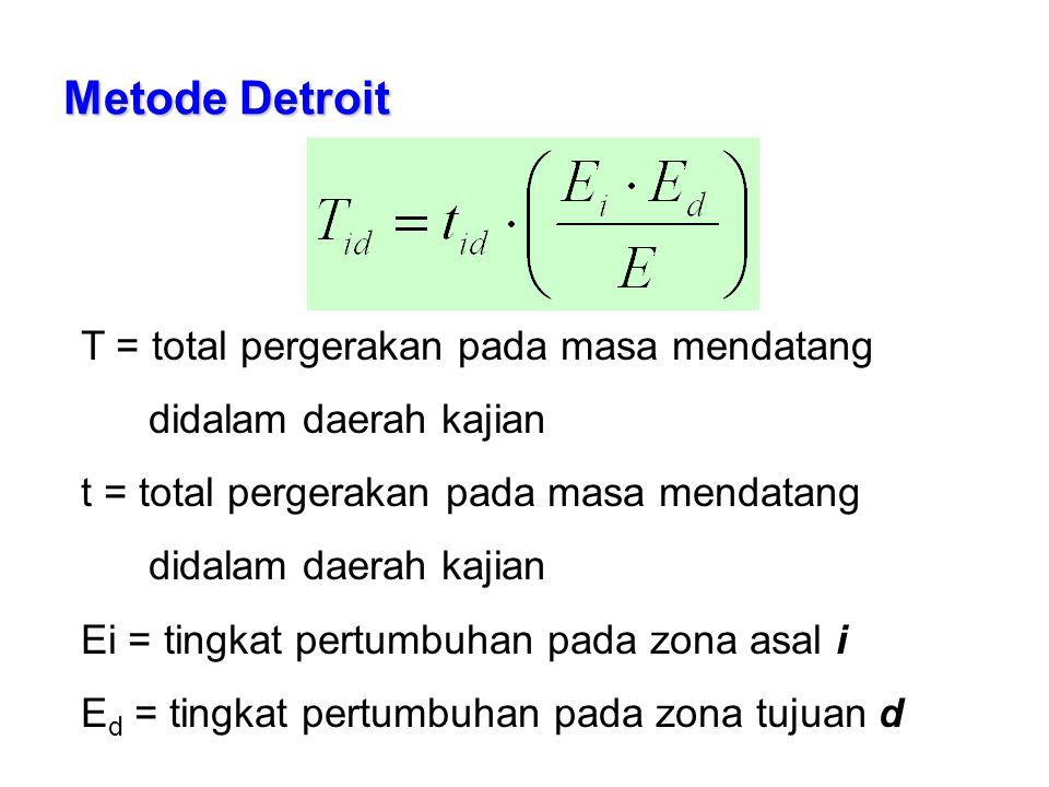 Metode Detroit T = total pergerakan pada masa mendatang