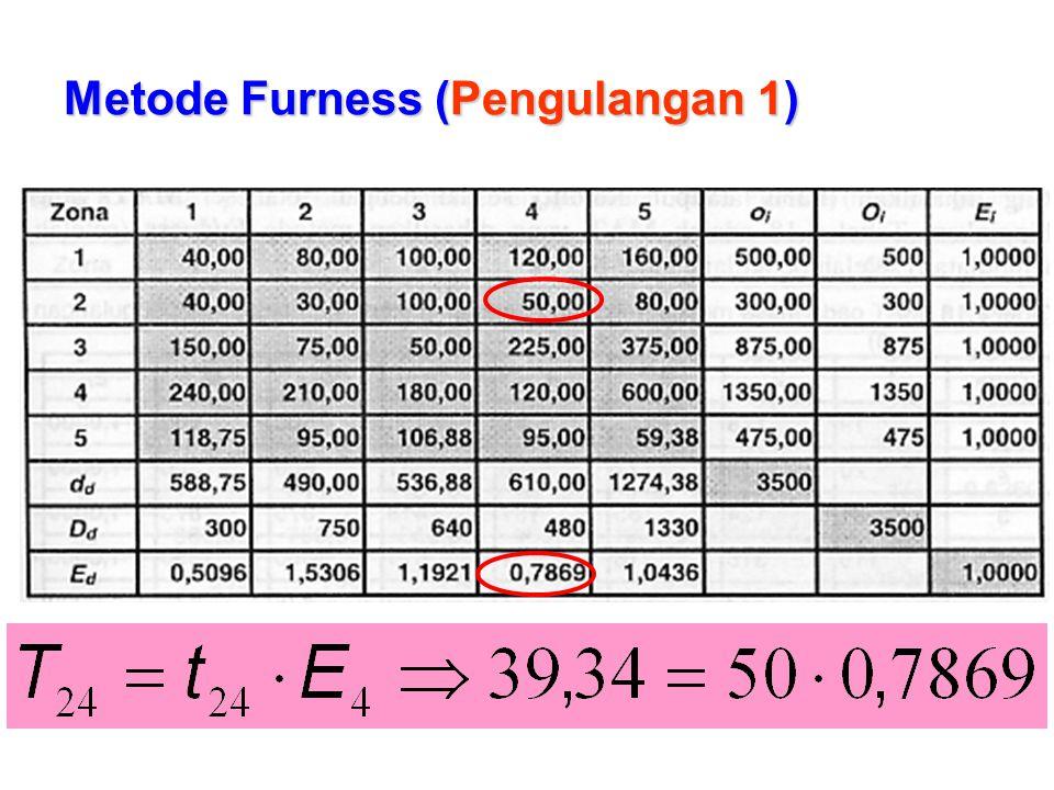 Metode Furness (Pengulangan 1)
