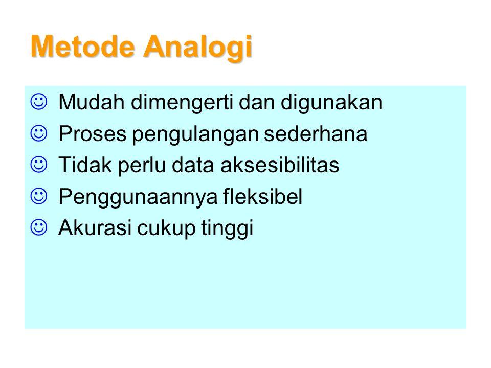 Metode Analogi Mudah dimengerti dan digunakan