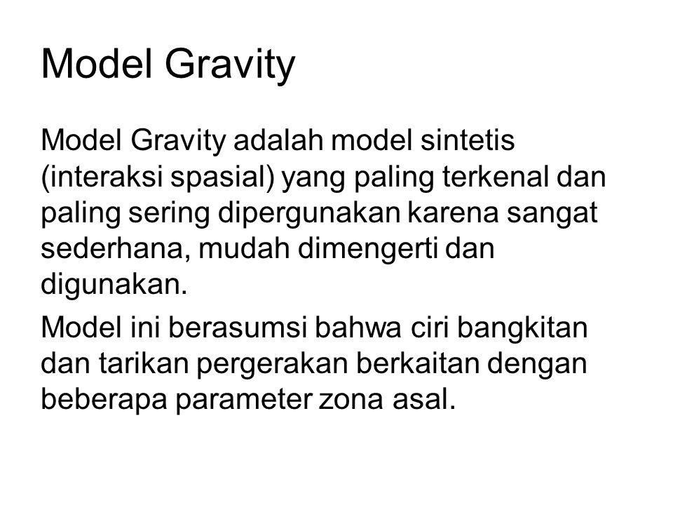 Model Gravity