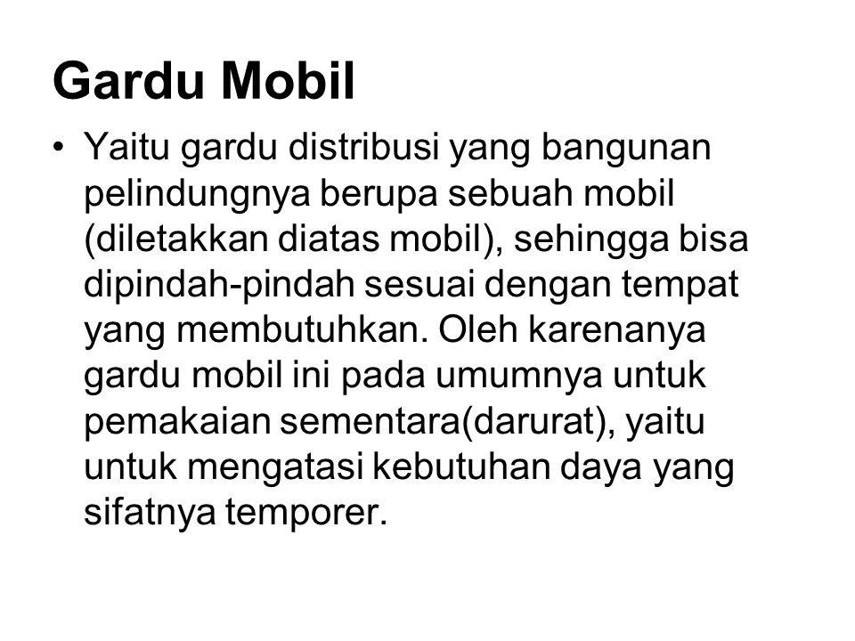 Gardu Mobil