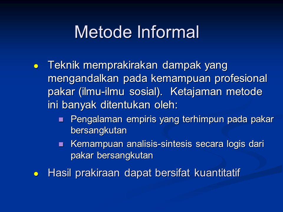 Metode Informal