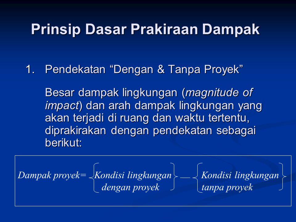 Prinsip Dasar Prakiraan Dampak