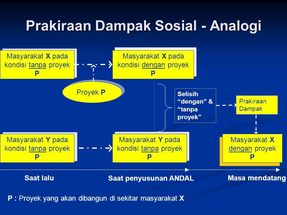 Prakiraan Dampak Sosial - Analogi