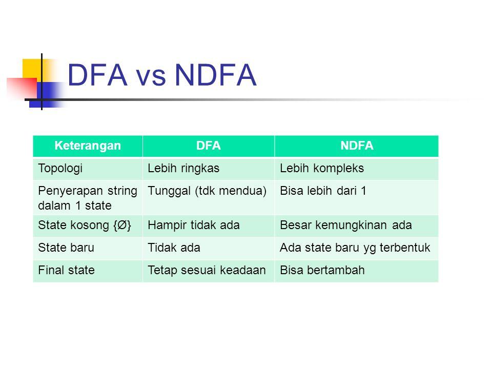 DFA vs NDFA Keterangan DFA NDFA Topologi Lebih ringkas Lebih kompleks