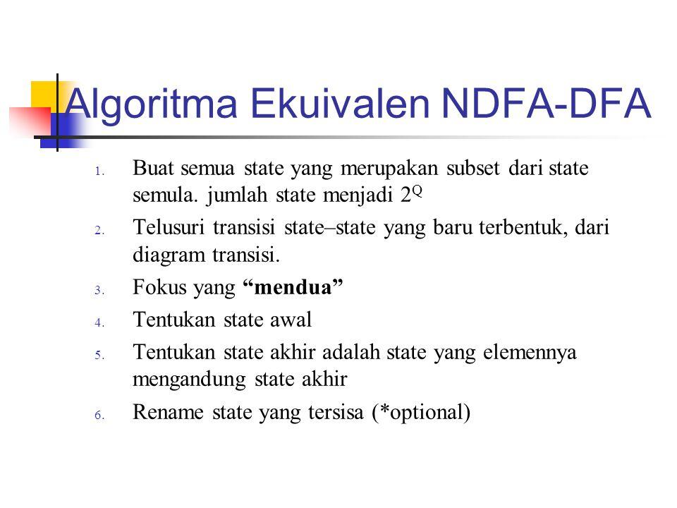 Algoritma Ekuivalen NDFA-DFA